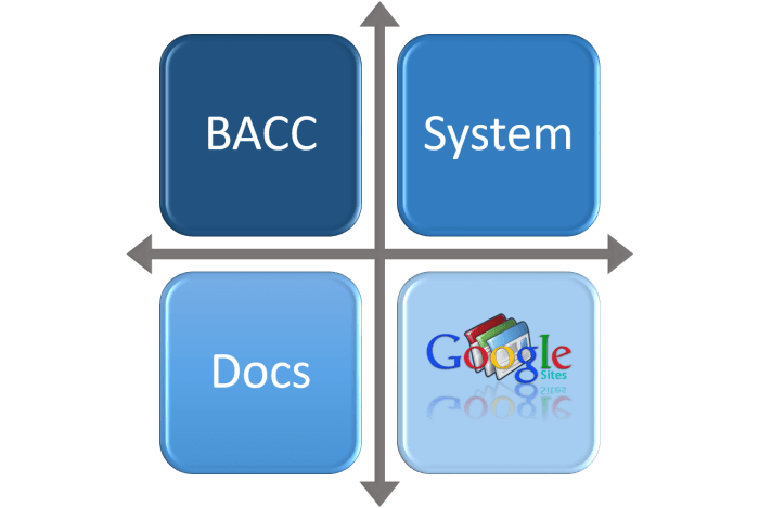 BACC Intranet (2)