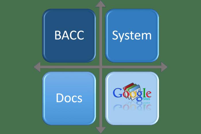BACC Intranet (2)