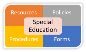 Special Ed Intranet