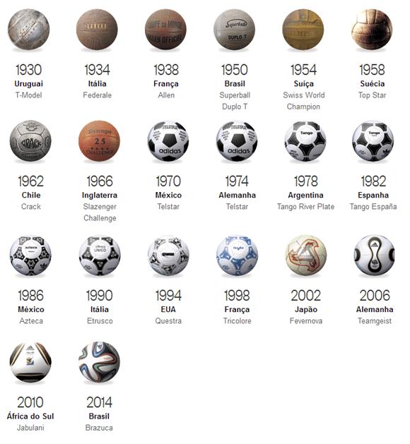 A evolução da bola de futebol afbe1bc4fdc44