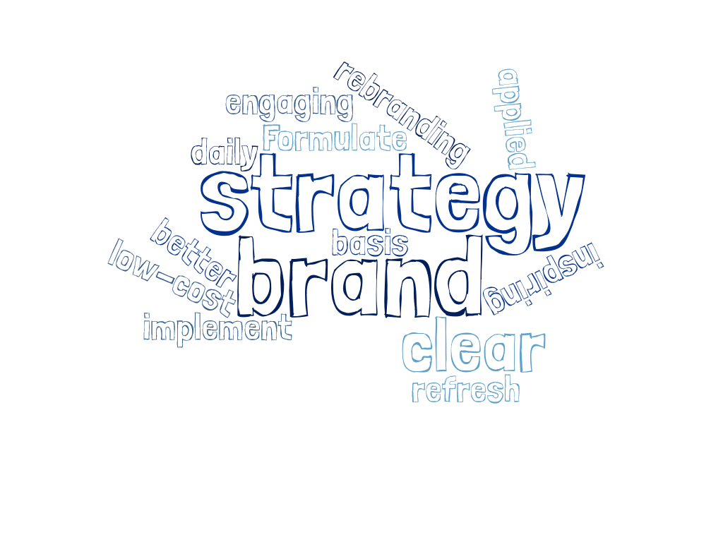 brand strategy workshop word image