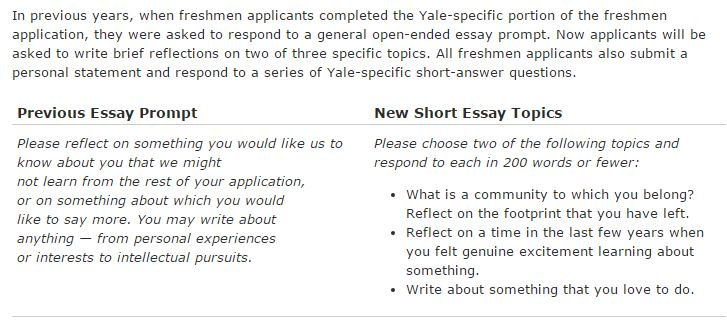 How to Write the Yale University Essays