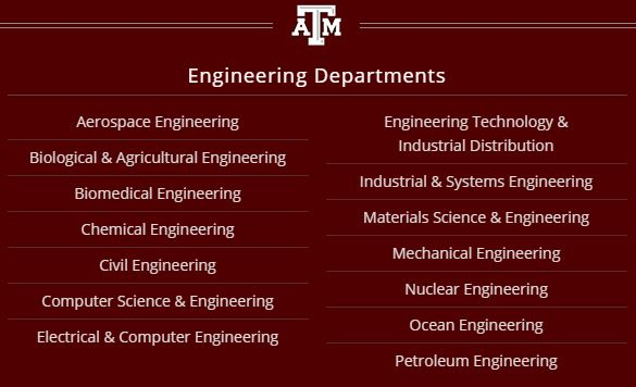 A&M engin majors