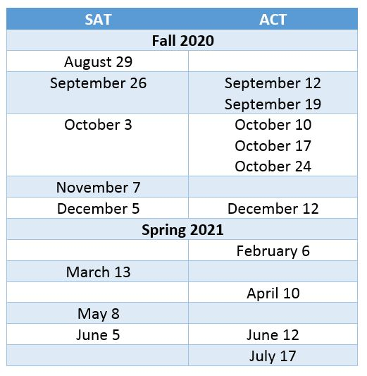 SAT and ACT Test Prep | Brand College Consulting