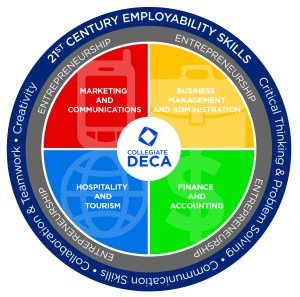 DECA Collegiate-Wheel