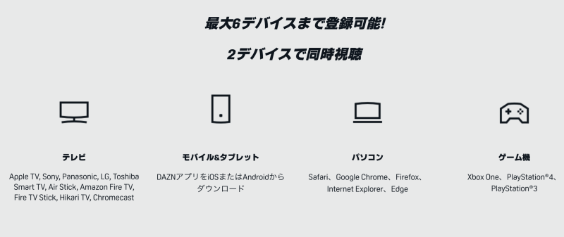 ダゾーン DAZN iphone ipad pc スマホ パソコン 視聴方法