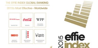 Effie Effectiveness Index 2015