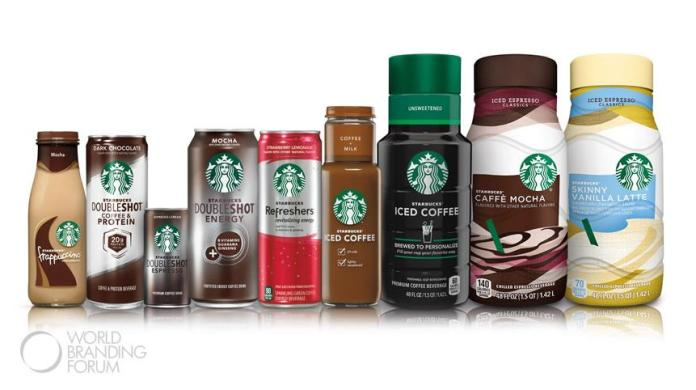 Starbucks RTD products