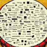 WPP Brands