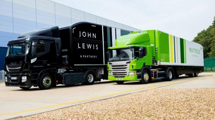 John Lewis Partnership steps up its net zero carbon commitment