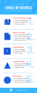 Set Up Google My Business Listing Infographic