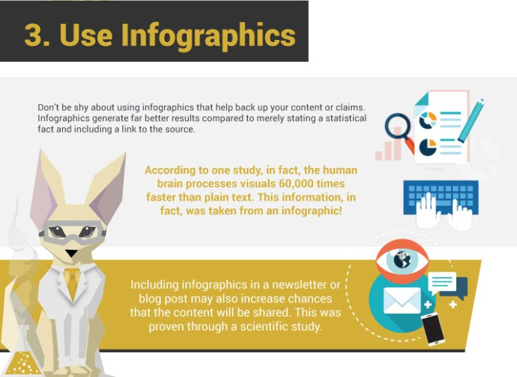 3. Use Infographics. Don't be shy about using infographics that help back up your content or claims. Infographics generate far better results compared to merely stating a statistical fact and including a link to the source. According to one study, in fact, the human brain processes visuals 60,000 times faster than plain text. This information, in fact, was taken from an infographic! Including infographics in a newsletter or blog post may also increase chances that the content will be shared. This was proven through a scientific study.
