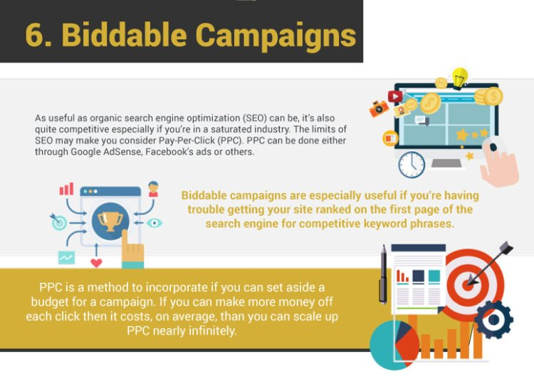 6. Bidable Campaigns. As useful as organic search engine optimization (SEO) can be, it's also quite competitive especially if you're in a saturated industry. The limits of SEO may make you consider Pay-Per-Click (PPC). PPC can be done either through Google AdSense, Facebook's ads or others. Biddable campaigns are especially useful if you're having trouble getting your site ranked on the first page of the search engine for competitive keyword phrases. PPC is a method to incorporate if you can set aside a budget for a campaign. If you can make more money off each click then it costs, on average, than you can scale up PPC nearly infinitely.