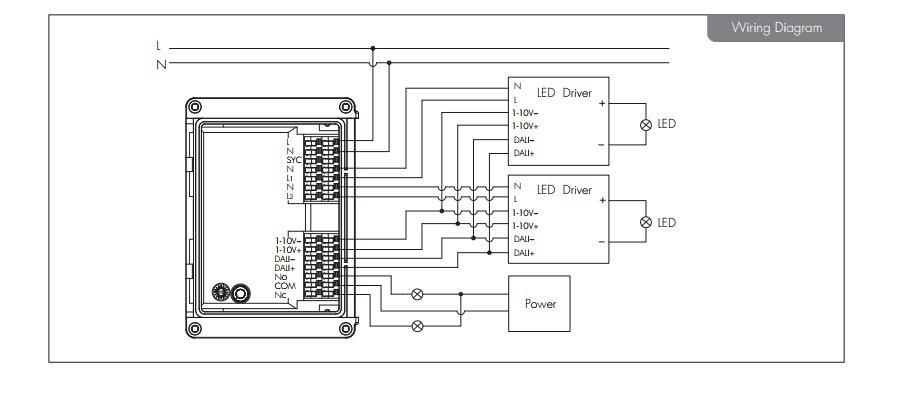 HF Aisle Sensor HCD450VRC/RF Tri-level Control