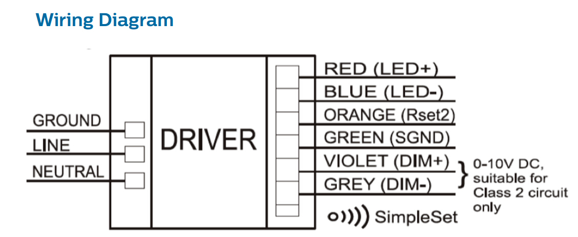 phillips drivers wiring diagram led wiring diagram schematics • wiring diagram for m20l12dcar 20watt dimmable led driver wiring rh 3 8 2 ludwiglab de led strip wiring diagram 4 pc power supply wiring diagram