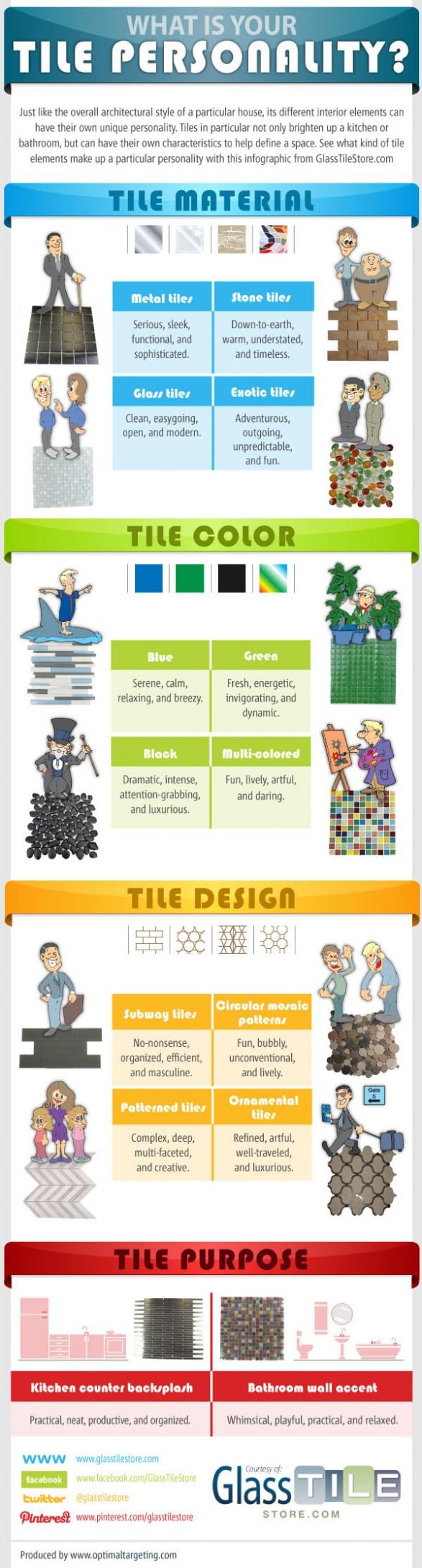 301 excellent tile company names