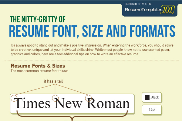 Yes, you can use Times New Roman on your resume