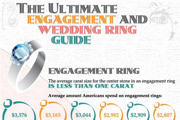 Funny Wedding Card Congratulations Wedding Invitation Sample – Wedding Card Funny Messages