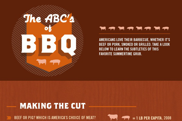 35 Ideas For Funny Bbq Team Names Brandongaille Com