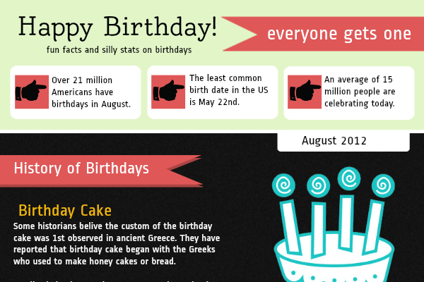 21 third birthday invitation wording