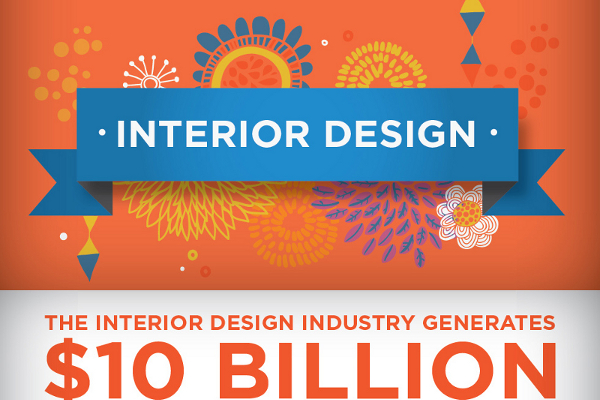 14 Fantastic Interior Design Marketing Ideas