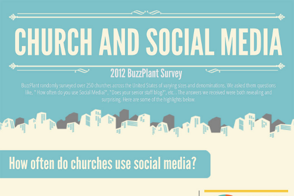 15 Fantastic Church Marketing Ideas