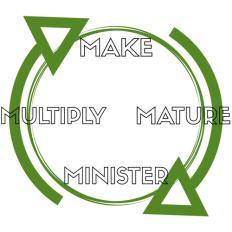 Disciple-Making Circle