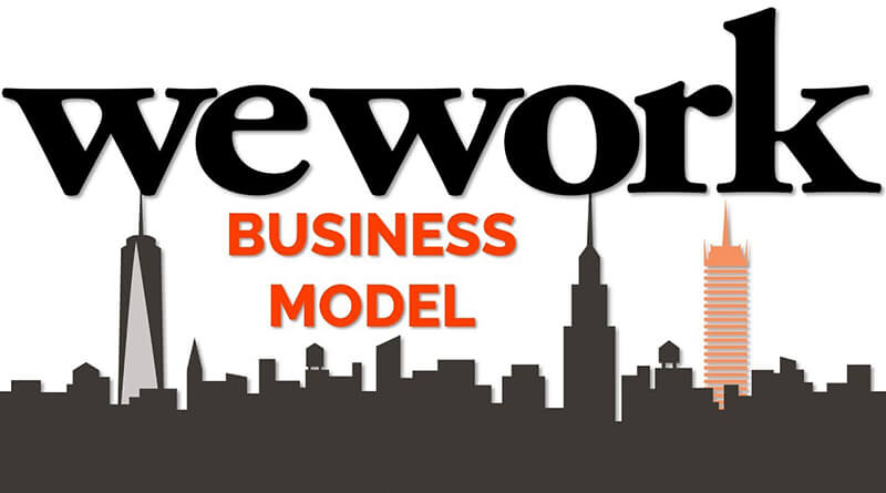 WeWork Business Model