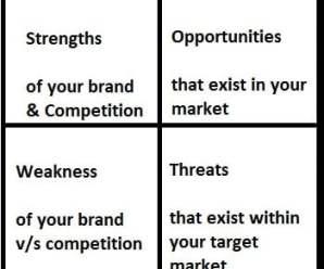 Effective Brand Audit via Marketing & Communications Audit