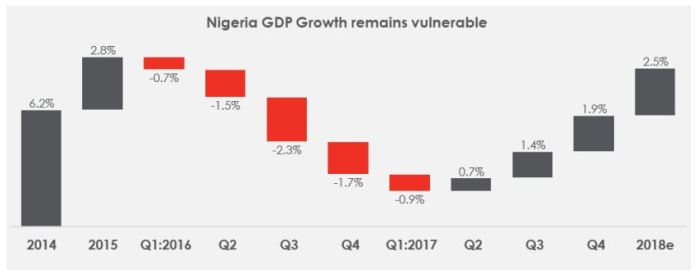 Oil Refining, The Way Out For Manufacturing GDP Growth? - Brand Spur