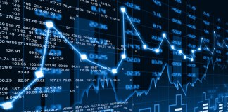 equity market, major global stock markets,