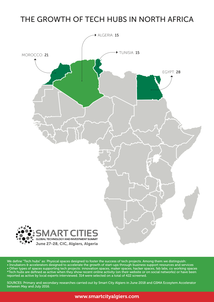 The African Tech Hubs pioneering innovation: How digital transformation can drive growth and job creation across emerging economies - Brand Spur