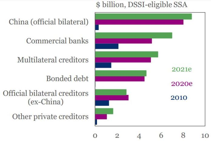 All Eyes on Africa's External Financing Needs Brandspurng4