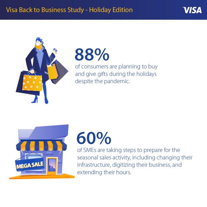 Visa report highlights ecommerce as key to unlocking merchant revenue growth during the festive season