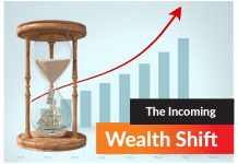 Incoming Wealth Shift