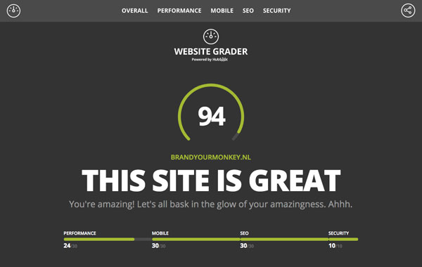 Website optimalisatie beoordelingsinstrumenten