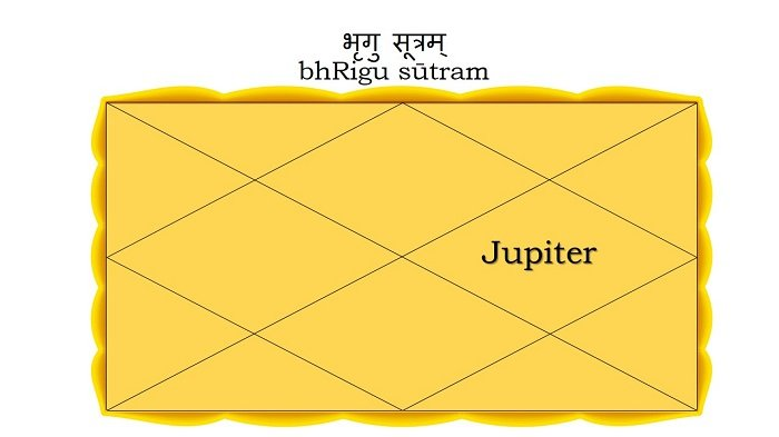 Jupiter in the Tenth house