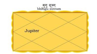 Jupiter 4th