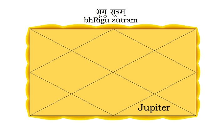 Jupiter in the Eighth house