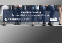 Careerbuilder - poolia