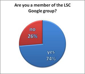 unread_member_of_lsc