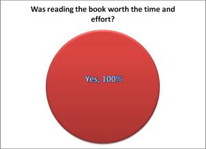 worth_the_effort