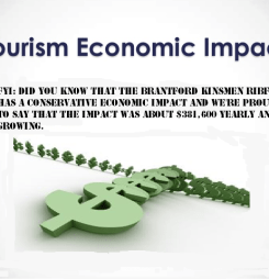 Tourist impact on Brantford economy
