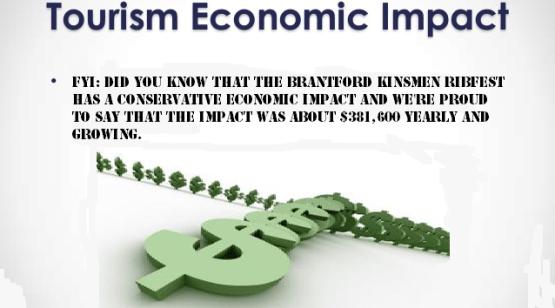 tourist-economic-impact