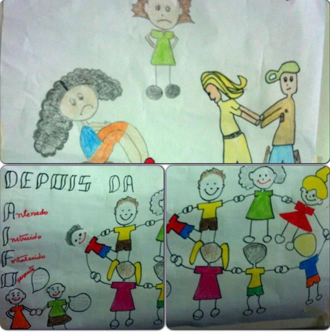 Saúde mental – Projeto Multipaíses – Bahia /BR