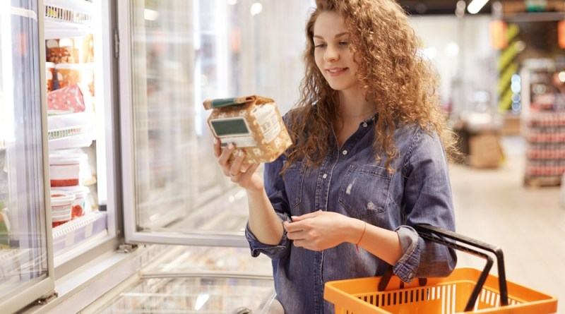 Supermarket Sections em inglês | Aula de Inglês