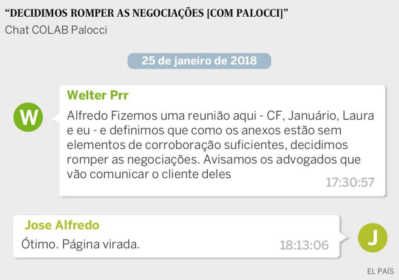 Chat em que os procuradores decidem não aceitar a delação de Palocci.