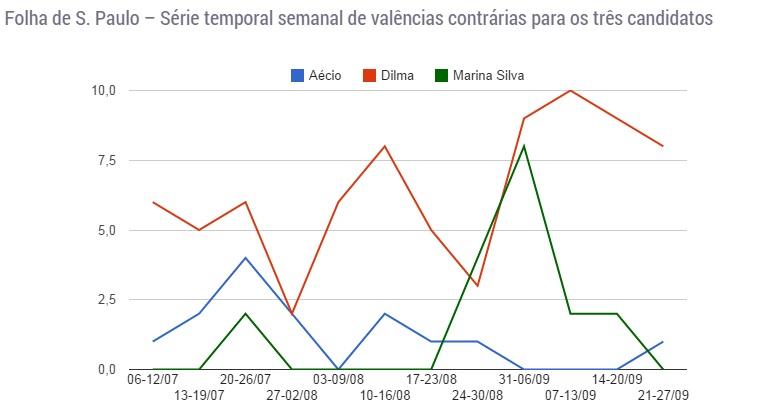 grafico manche4