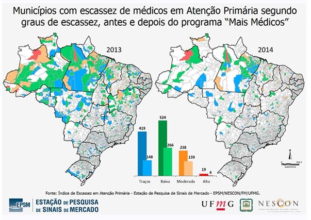 mapa municípios em que faltam médicos