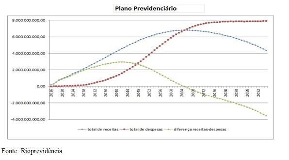 grafico bruno_1b